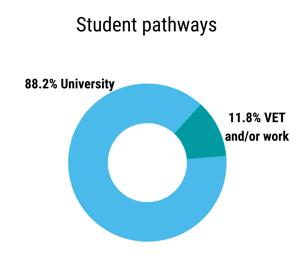 Student pathways